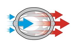 2 Vents Flow Through Ventilation